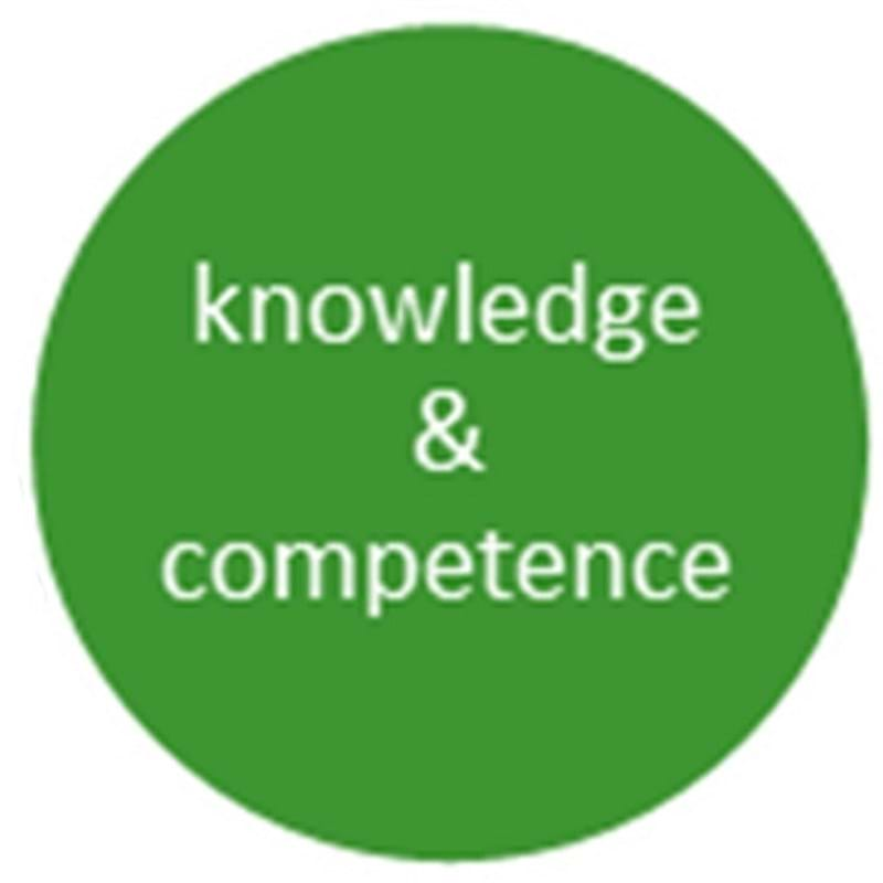 Knowledge and competence